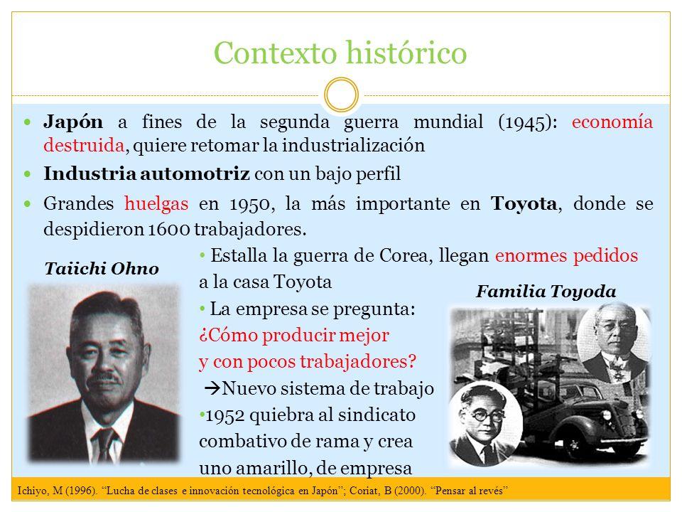 Contexto histórico Japón a fines de la segunda guerra mundial (1945): economía destruida, quiere retomar la industrialización Industria automotriz con
