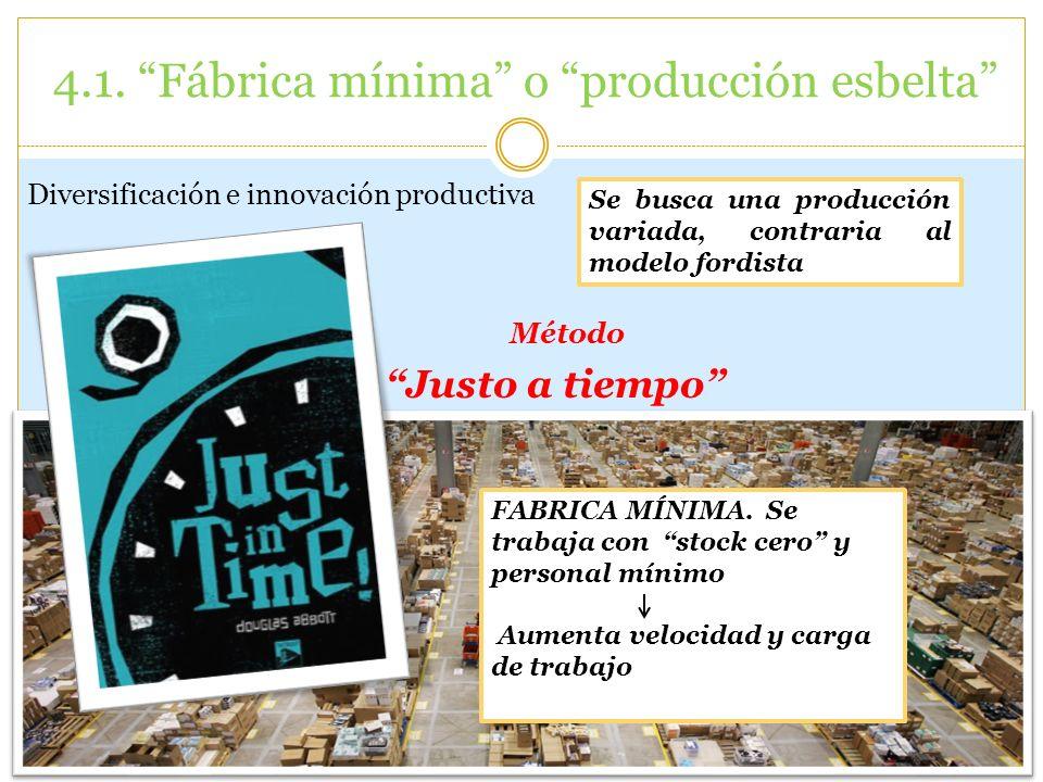 4.1. Fábrica mínima o producción esbelta Método Justo a tiempo Diversificación e innovación productiva Se busca una producción variada, contraria al m
