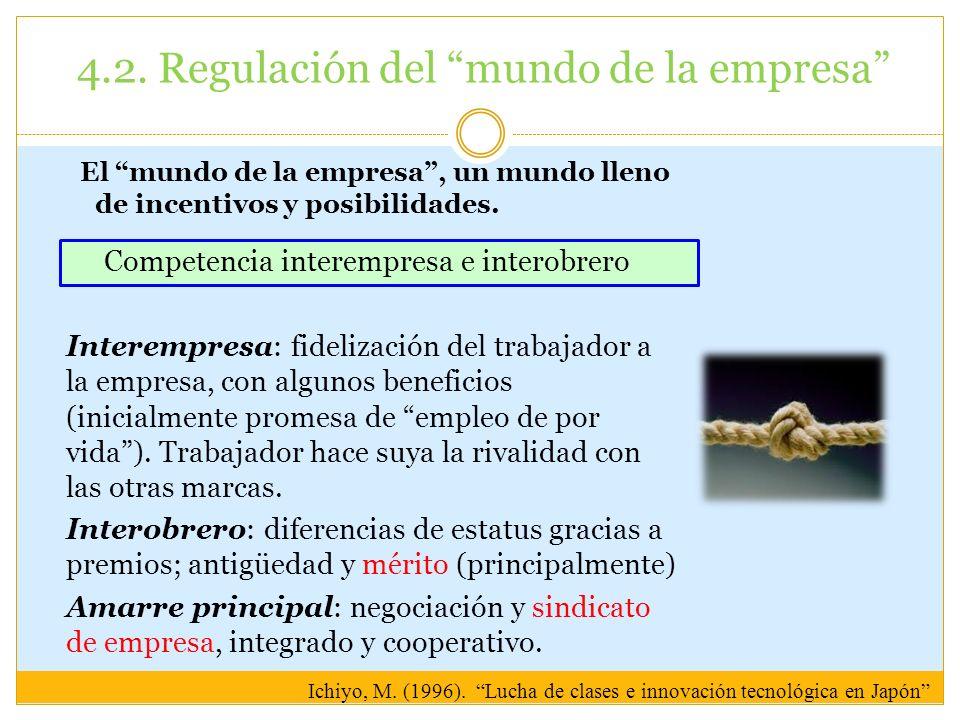 4.2. Regulación del mundo de la empresa El mundo de la empresa, un mundo lleno de incentivos y posibilidades. Competencia interempresa e interobrero I
