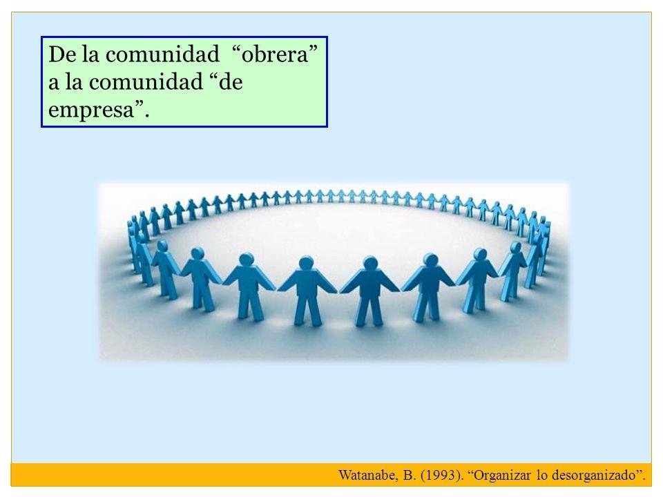 De la comunidad obrera a la comunidad de empresa. Watanabe, B. (1993). Organizar lo desorganizado.