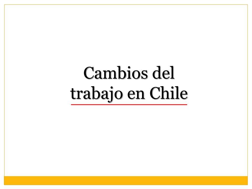 Cambios del trabajo en Chile