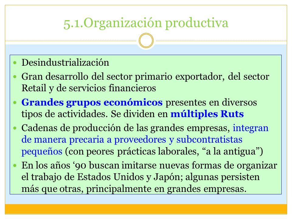 5.1.Organización productiva Desindustrialización Gran desarrollo del sector primario exportador, del sector Retail y de servicios financieros Grandes