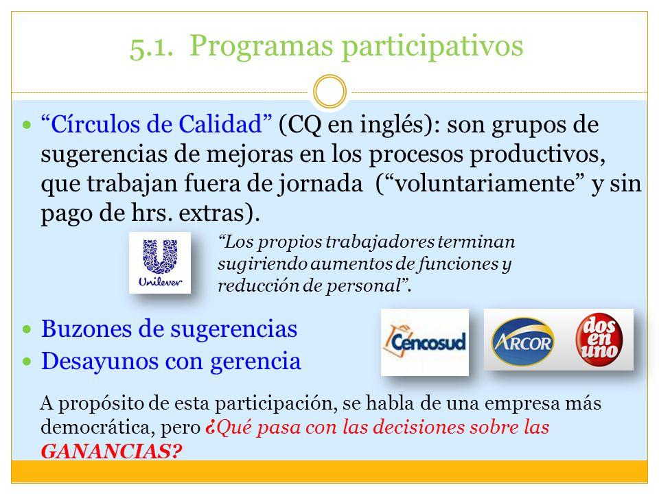 5.1. Programas participativos Círculos de Calidad (CQ en inglés): son grupos de sugerencias de mejoras en los procesos productivos, que trabajan fuera