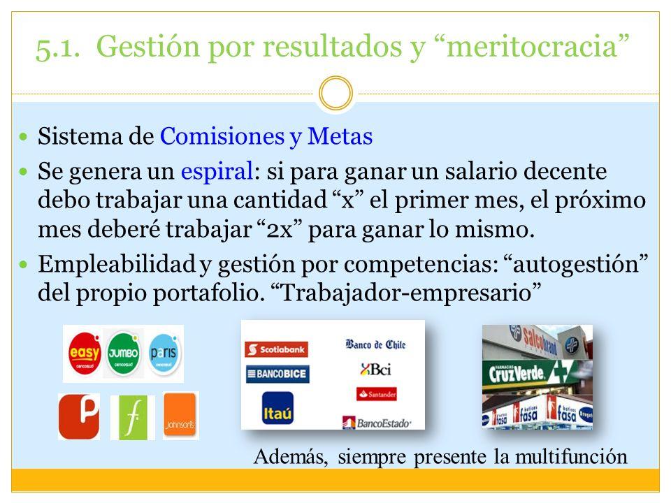 Sistema de Comisiones y Metas Se genera un espiral: si para ganar un salario decente debo trabajar una cantidad x el primer mes, el próximo mes deberé