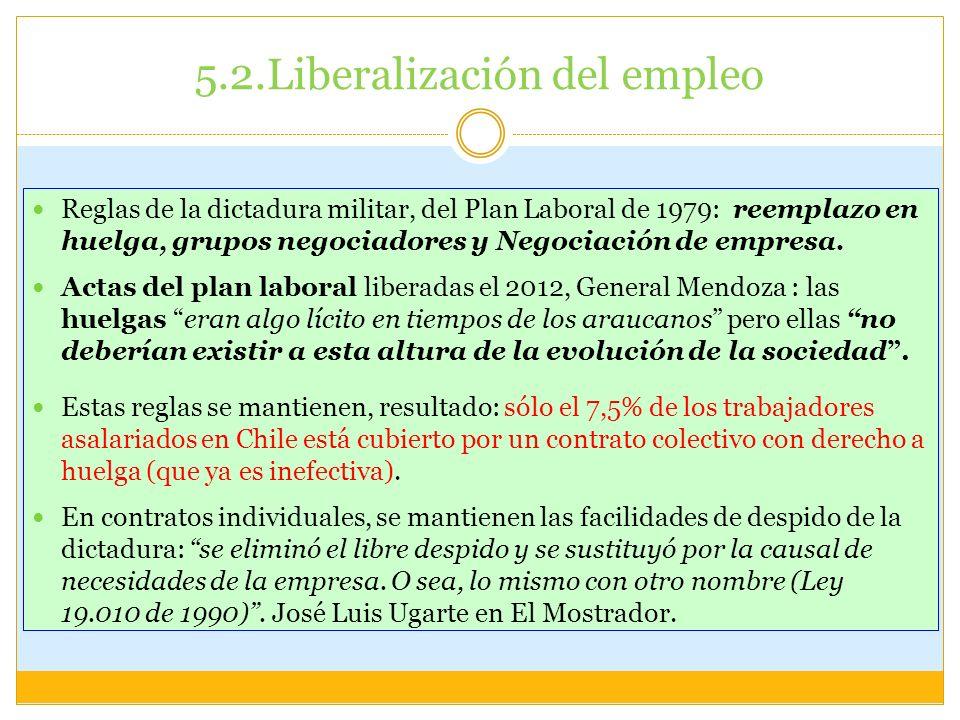 5.2.Liberalización del empleo Reglas de la dictadura militar, del Plan Laboral de 1979: reemplazo en huelga, grupos negociadores y Negociación de empr