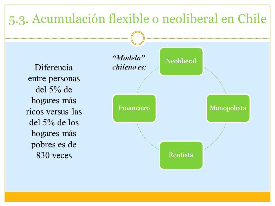 5.3. Acumulación flexible o neoliberal en Chile Modelo chileno es: NeoliberalMonopolistaRentistaFinanciero Diferencia entre personas del 5% de hogares