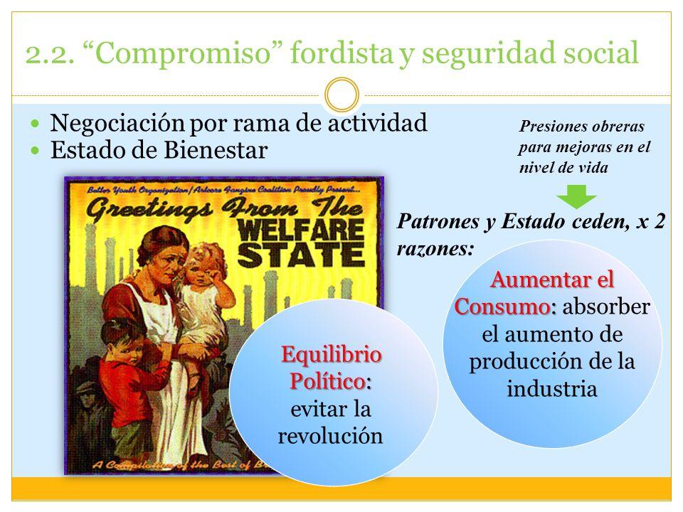 2.2. Compromiso fordista y seguridad social Negociación por rama de actividad Estado de Bienestar Patrones y Estado ceden, x 2 razones: Aumentar el Co