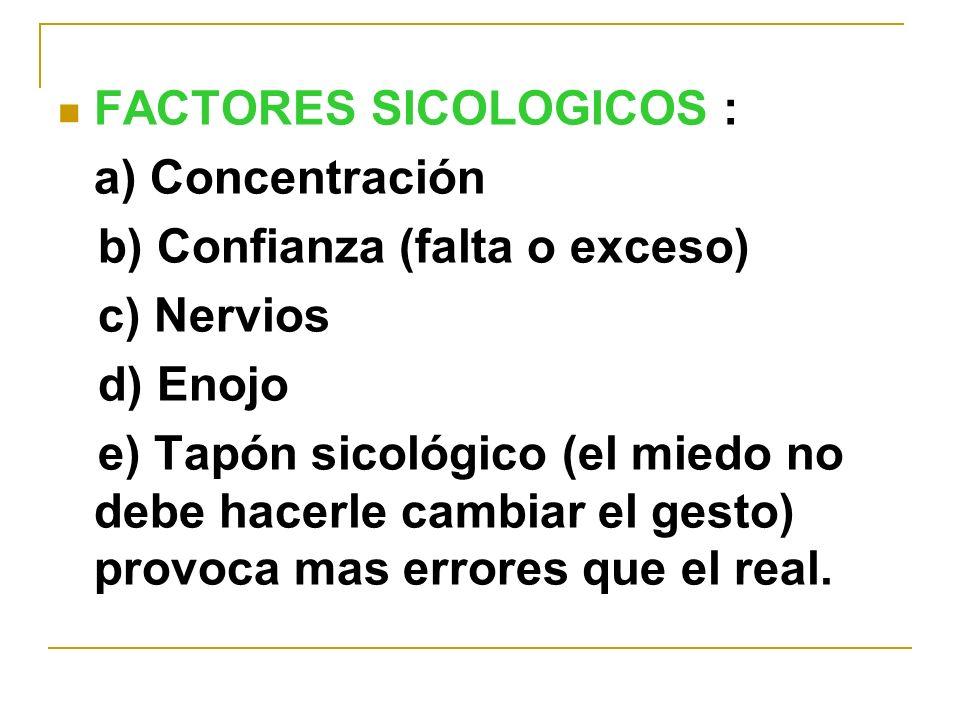 FACTORES SICOLOGICOS : a) Concentración b) Confianza (falta o exceso) c) Nervios d) Enojo e) Tapón sicológico (el miedo no debe hacerle cambiar el ges