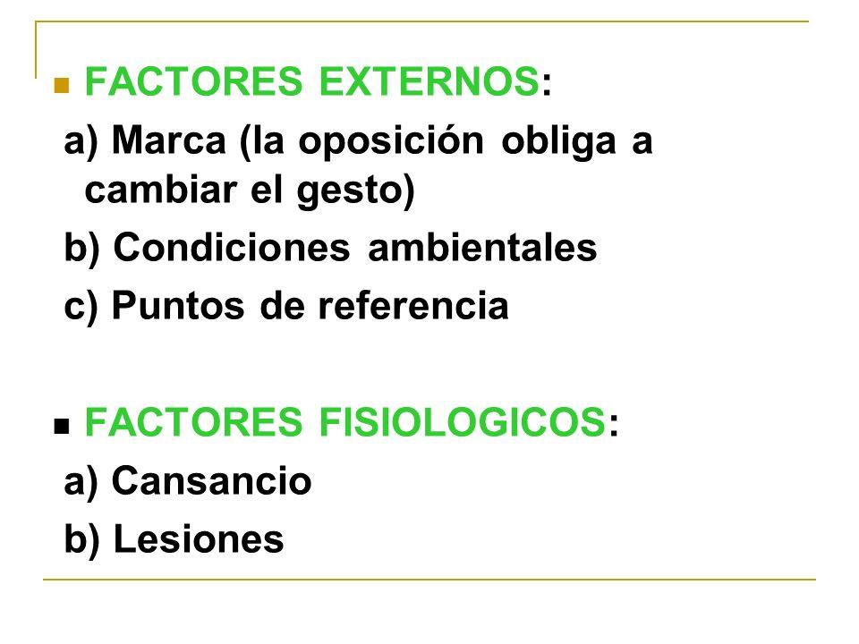 FACTORES EXTERNOS: a) Marca (la oposición obliga a cambiar el gesto) b) Condiciones ambientales c) Puntos de referencia FACTORES FISIOLOGICOS: a) Cans