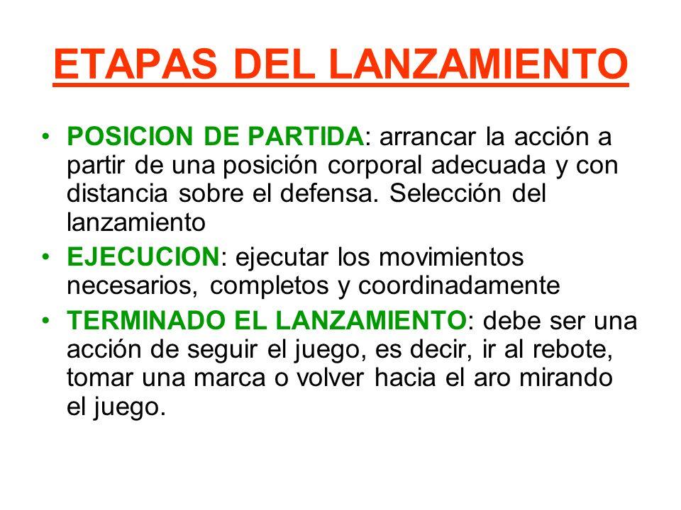 ETAPAS DEL LANZAMIENTO POSICION DE PARTIDA: arrancar la acción a partir de una posición corporal adecuada y con distancia sobre el defensa. Selección