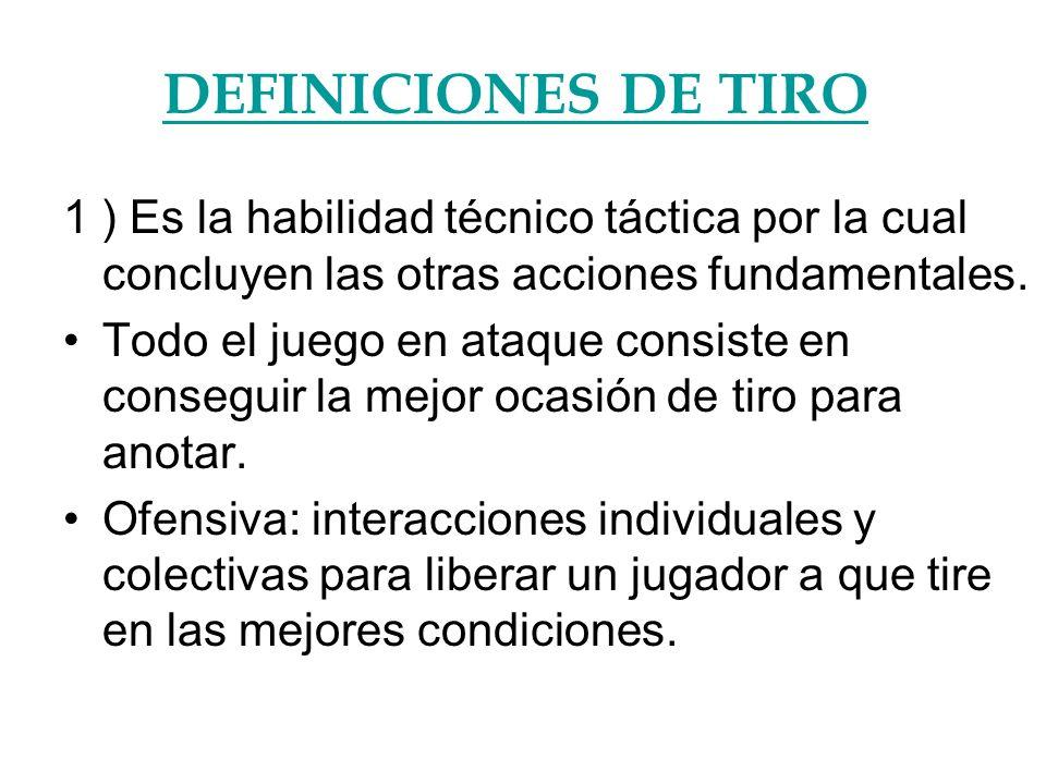 DEFINICIONES DE TIRO 1 ) Es la habilidad técnico táctica por la cual concluyen las otras acciones fundamentales. Todo el juego en ataque consiste en c