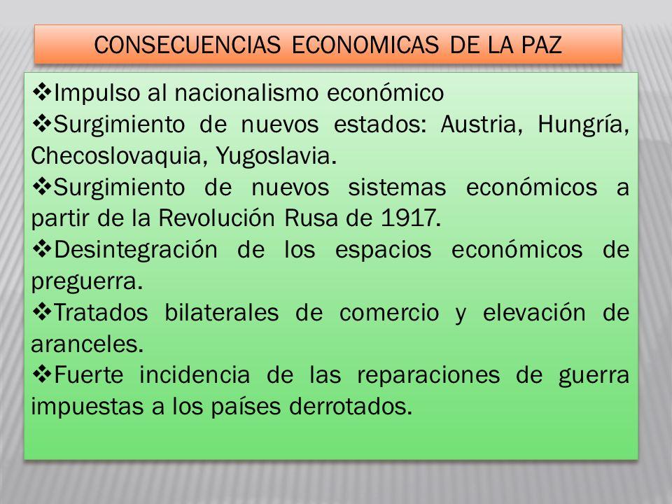CONSECUENCIAS ECONOMICAS DE LA PAZ Impulso al nacionalismo económico Surgimiento de nuevos estados: Austria, Hungría, Checoslovaquia, Yugoslavia. Surg