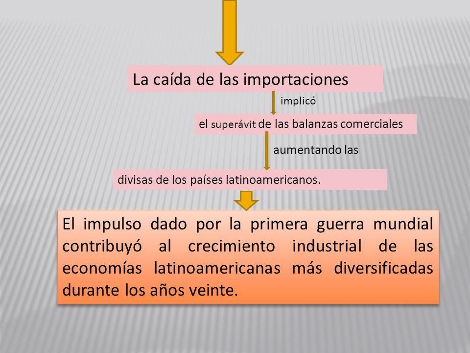 El impulso dado por la primera guerra mundial contribuyó al crecimiento industrial de las economías latinoamericanas más diversificadas durante los añ