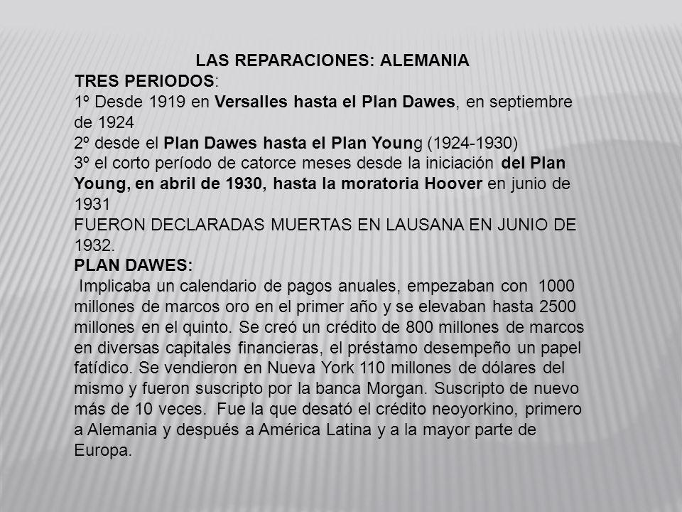 LAS REPARACIONES: ALEMANIA TRES PERIODOS: 1º Desde 1919 en Versalles hasta el Plan Dawes, en septiembre de 1924 2º desde el Plan Dawes hasta el Plan Y