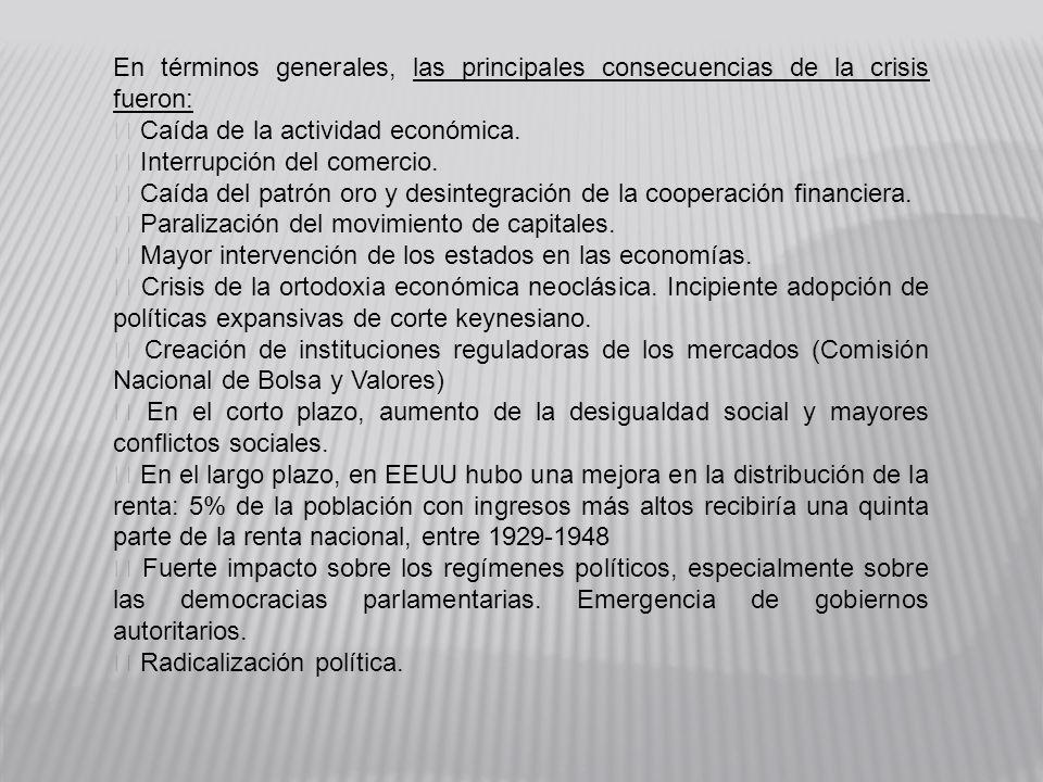 En términos generales, las principales consecuencias de la crisis fueron: Caída de la actividad económica. Interrupción del comercio. Caída del patrón