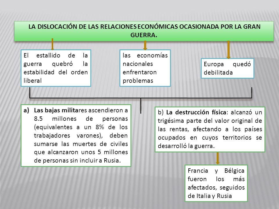 c) La desorganización financiera debido a que El gasto bélico se financió mediante el crédito, el aumento de impuestos o directamente, el déficit.