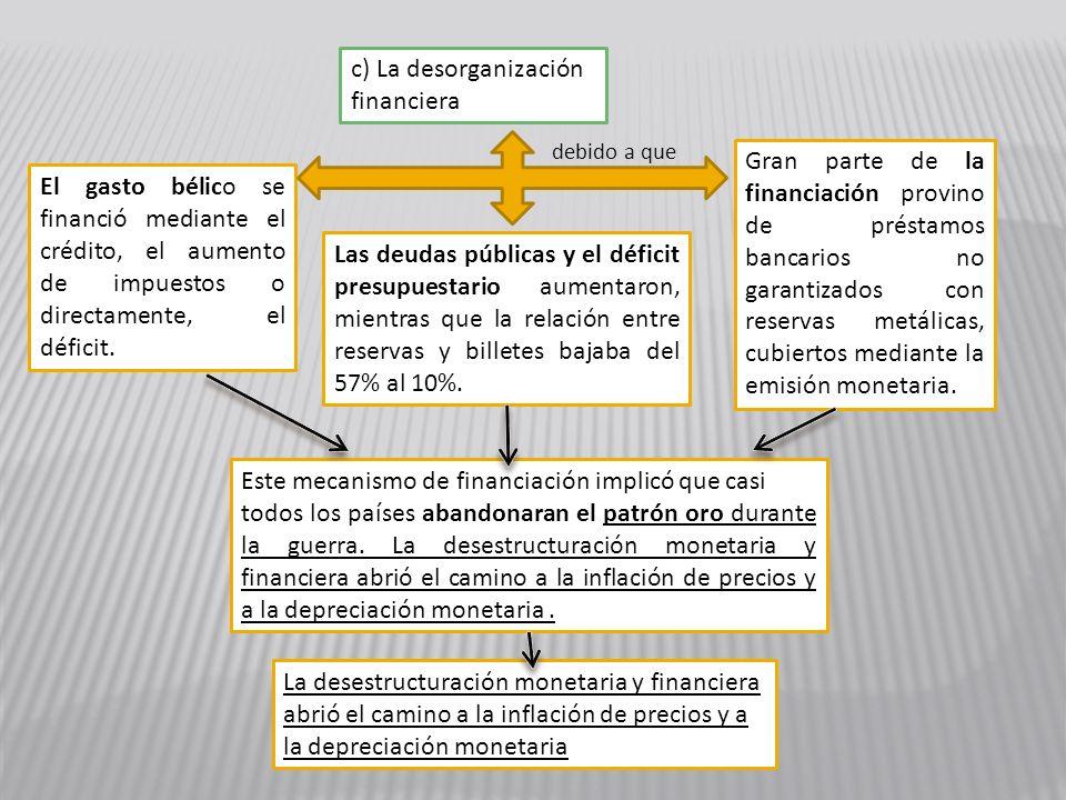 c) La desorganización financiera debido a que El gasto bélico se financió mediante el crédito, el aumento de impuestos o directamente, el déficit. Gra