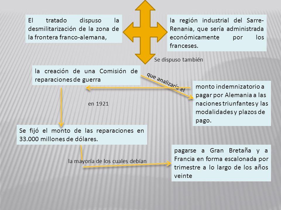El tratado dispuso la desmilitarización de la zona de la frontera franco-alemana, la región industrial del Sarre- Renania, que sería administrada econ