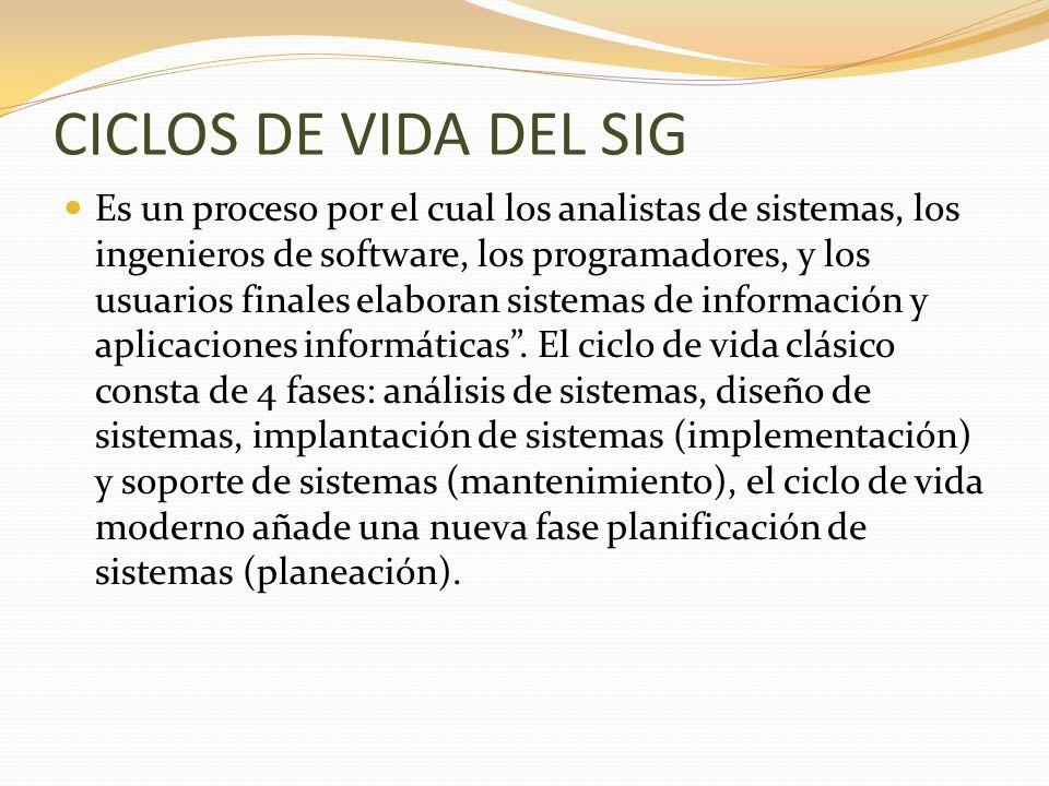 CICLOS DE VIDA DEL SIG Es un proceso por el cual los analistas de sistemas, los ingenieros de software, los programadores, y los usuarios finales elab