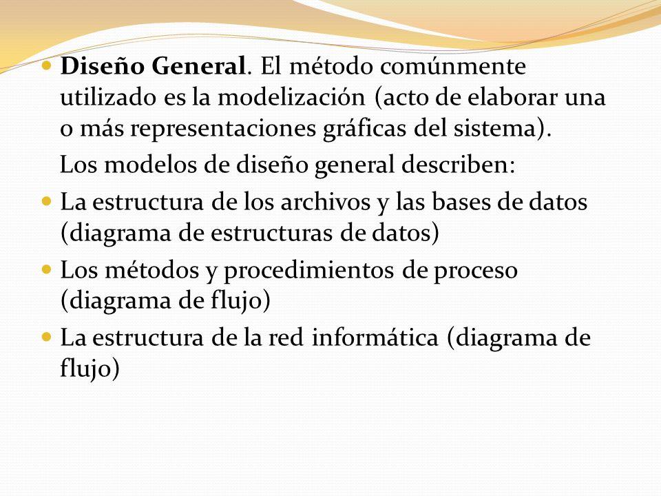 Diseño General. El método comúnmente utilizado es la modelización (acto de elaborar una o más representaciones gráficas del sistema). Los modelos de d