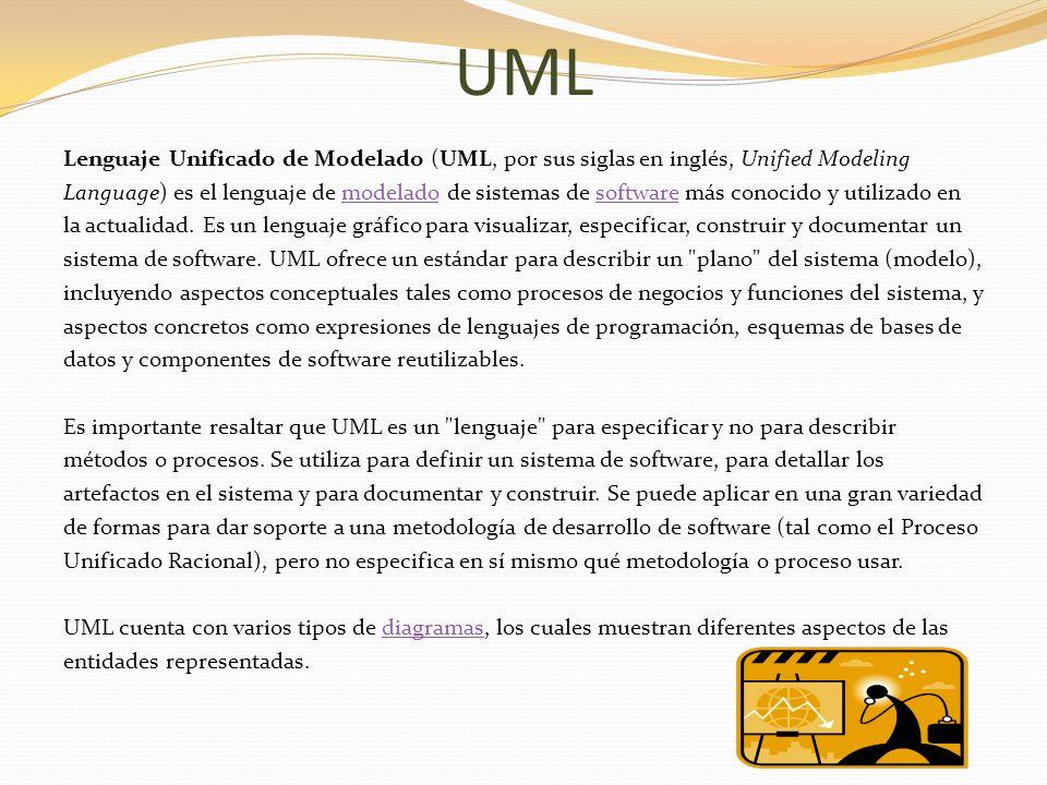 UML Lenguaje Unificado de Modelado (UML, por sus siglas en inglés, Unified Modeling Language) es el lenguaje de modelado de sistemas de software más c