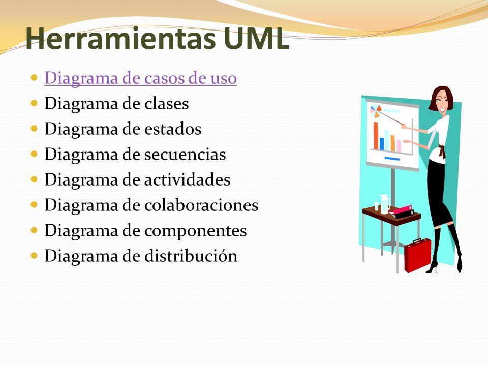 Herramientas UML Diagrama de casos de uso Diagrama de clases Diagrama de estados Diagrama de secuencias Diagrama de actividades Diagrama de colaboraci
