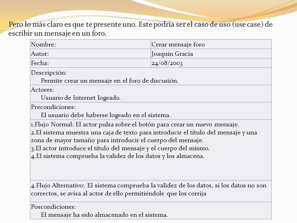 Nombre:Crear mensaje foro Autor:Joaquin Gracia Fecha:24/08/2003 Descripción: Permite crear un mensaje en el foro de discusión. Actores: Usuario de Int