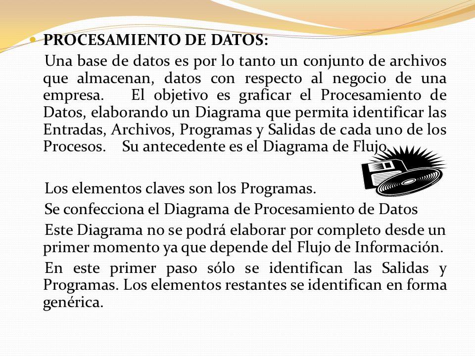 PROCESAMIENTO DE DATOS: Una base de datos es por lo tanto un conjunto de archivos que almacenan, datos con respecto al negocio de una empresa. El obje