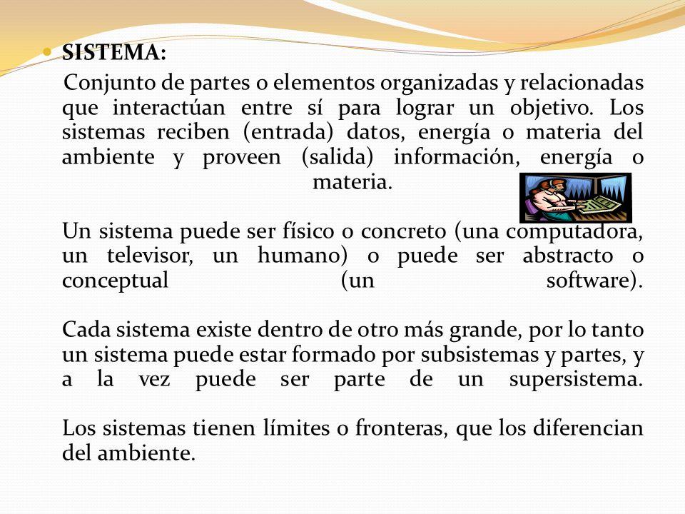 SISTEMA: Conjunto de partes o elementos organizadas y relacionadas que interactúan entre sí para lograr un objetivo. Los sistemas reciben (entrada) da