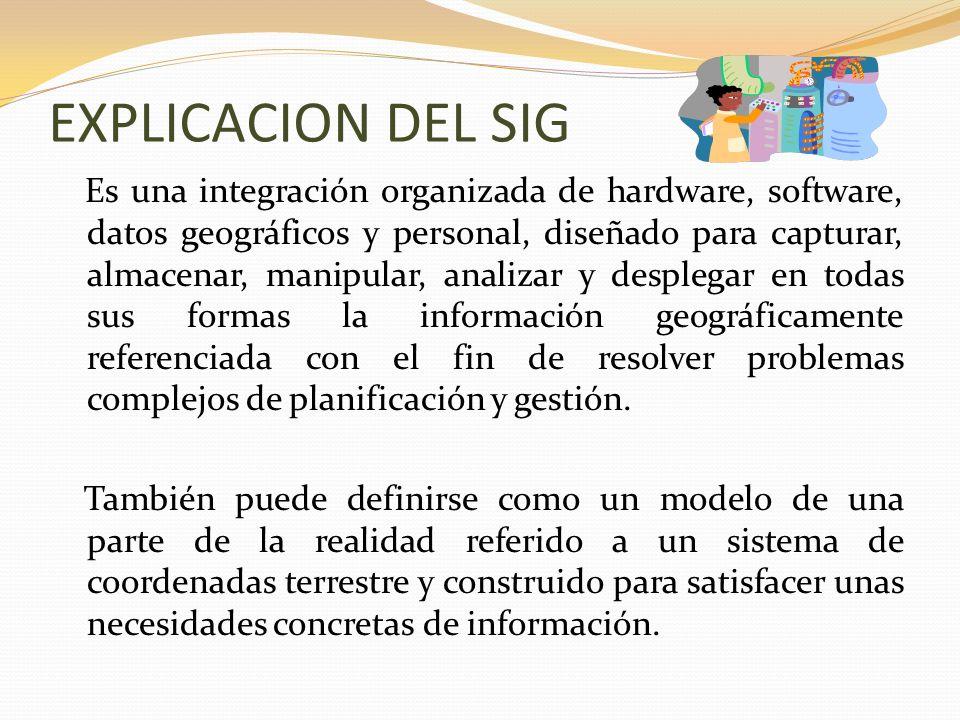 EXPLICACION DEL SIG Es una integración organizada de hardware, software, datos geográficos y personal, diseñado para capturar, almacenar, manipular, a