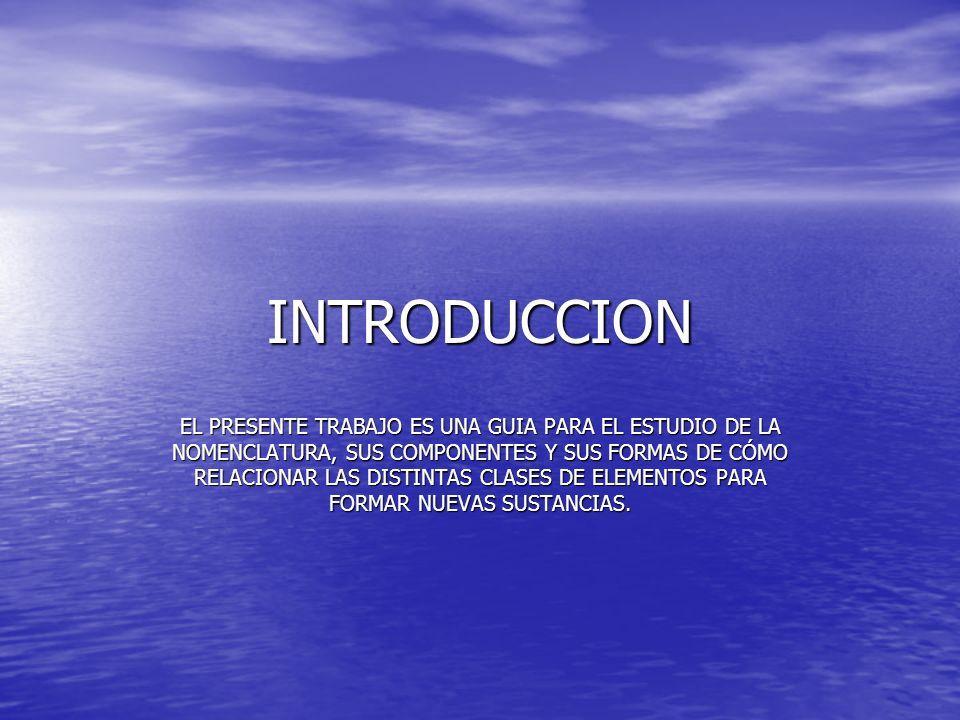 INDICE 1.CARATULA 2. INTRODUCCION 3. INDICE 4. TITULO 5.