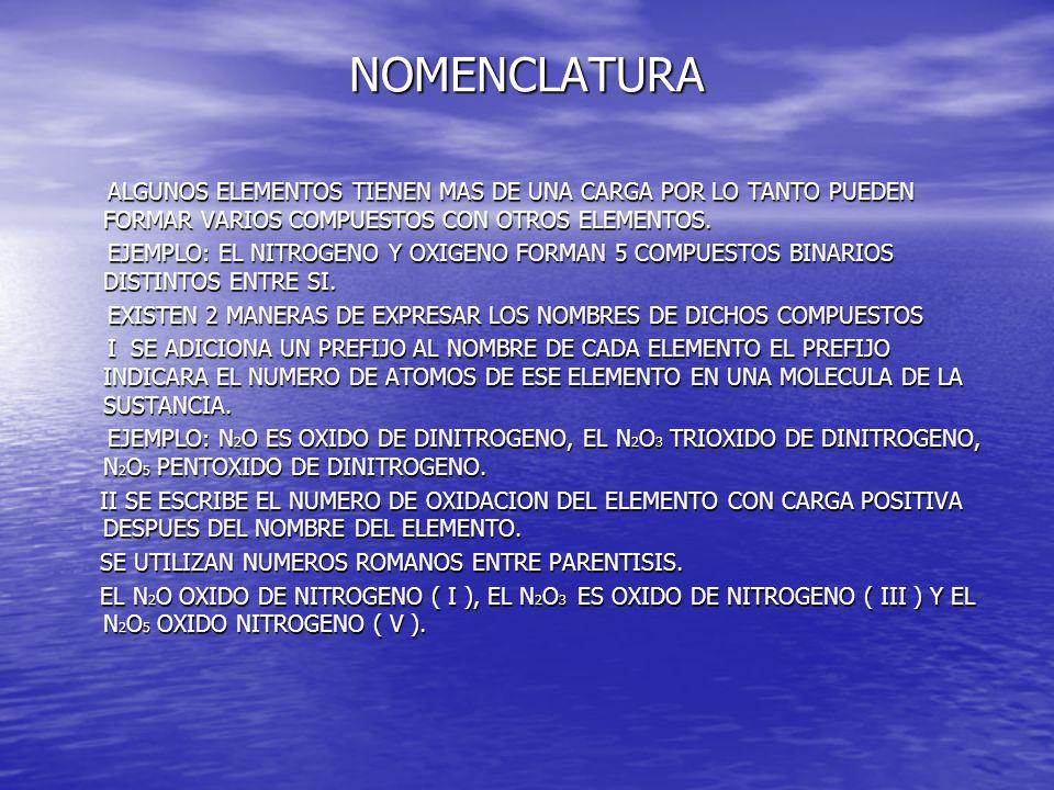 SISTEMAS DE NOMENCLATURA EN LA ACTUALIDAD SE USAN BASICAMENTE TRES SISTEMAS.