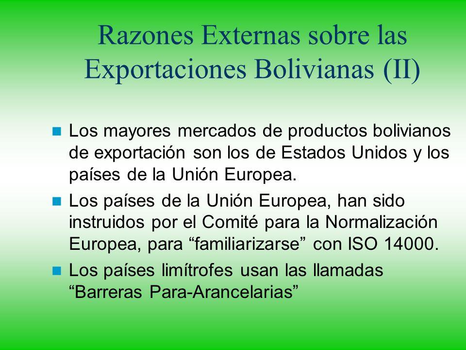 Razones Externas sobre las Exportaciones Bolivianas (II) Los mayores mercados de productos bolivianos de exportación son los de Estados Unidos y los p