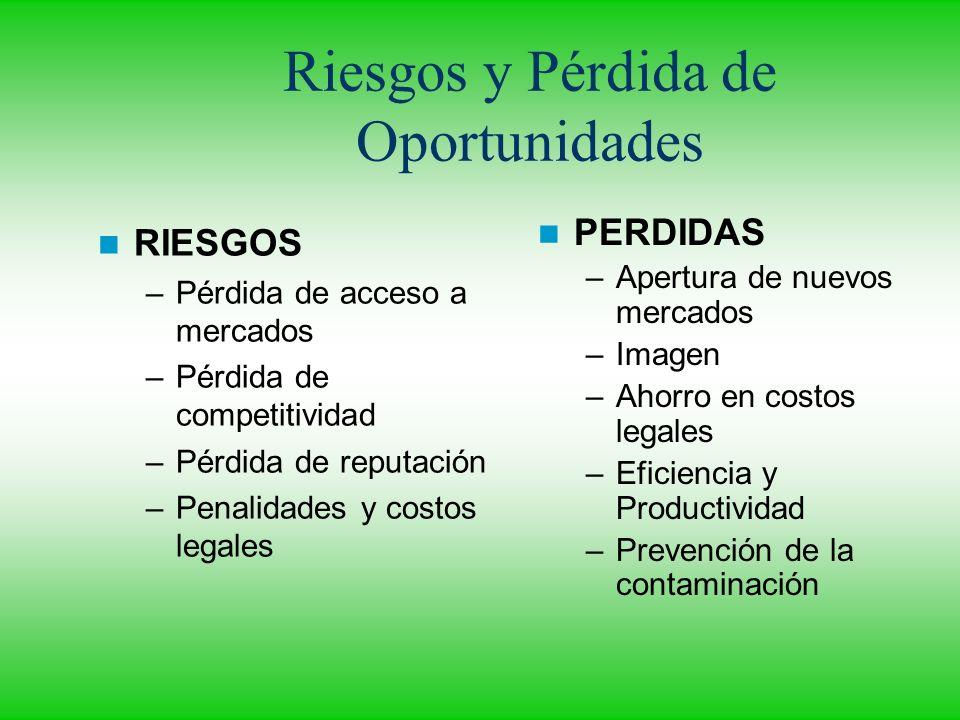 Riesgos y Pérdida de Oportunidades RIESGOS –Pérdida de acceso a mercados –Pérdida de competitividad –Pérdida de reputación –Penalidades y costos legal