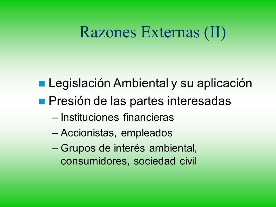 Razones Externas (II) Legislación Ambiental y su aplicación Presión de las partes interesadas –Instituciones financieras –Accionistas, empleados –Grup