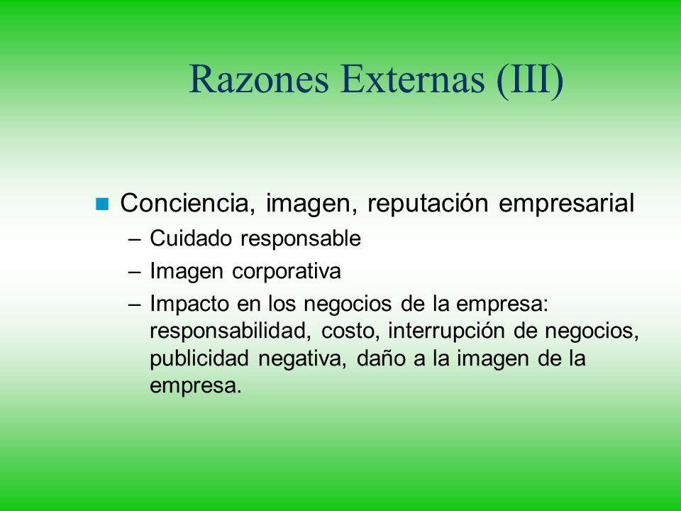 Razones Externas (III) Conciencia, imagen, reputación empresarial –Cuidado responsable –Imagen corporativa –Impacto en los negocios de la empresa: res