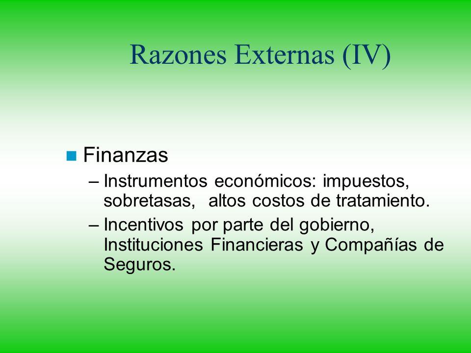 Razones Externas (IV) Finanzas –Instrumentos económicos: impuestos, sobretasas, altos costos de tratamiento. –Incentivos por parte del gobierno, Insti