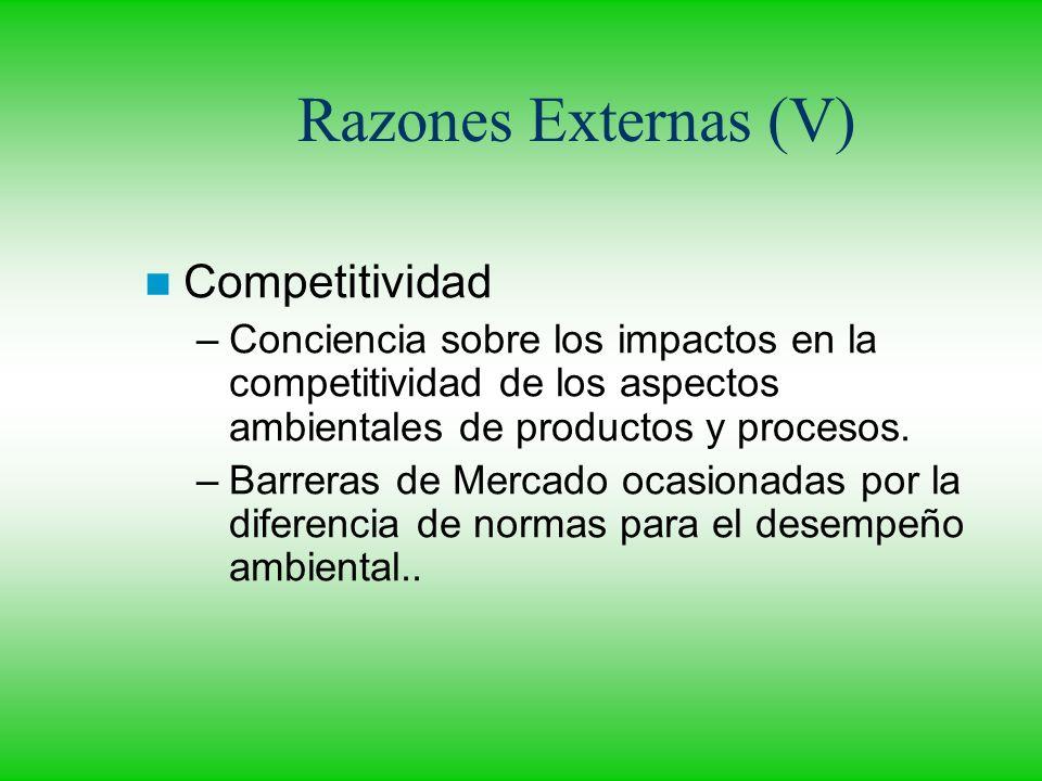 Razones Externas (V) Competitividad –Conciencia sobre los impactos en la competitividad de los aspectos ambientales de productos y procesos. –Barreras