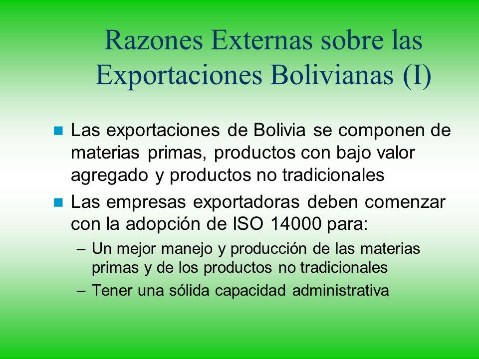 Razones Externas sobre las Exportaciones Bolivianas (I) Las exportaciones de Bolivia se componen de materias primas, productos con bajo valor agregado