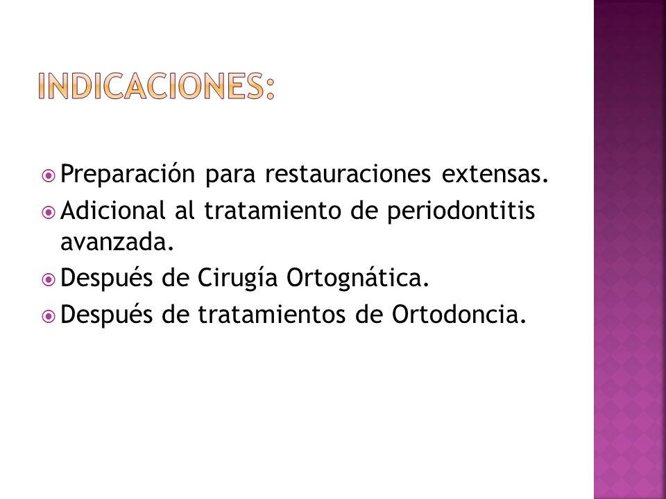 Tres indicaciones básicas: Condición clínica asociada a TTM Planificación previa de tratamientos Después de tx de Ortodoncia