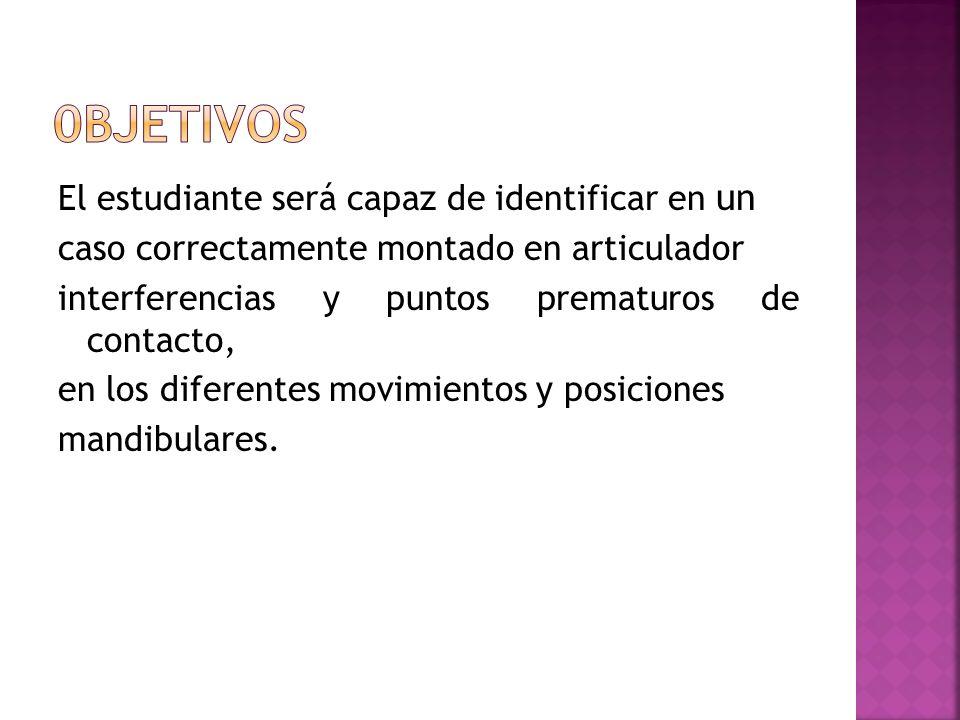Aspecto Histórico Definición de Ajuste Oclusal Objetivos Métodos Desgaste Selectivo Indicaciones Contraindicaciones