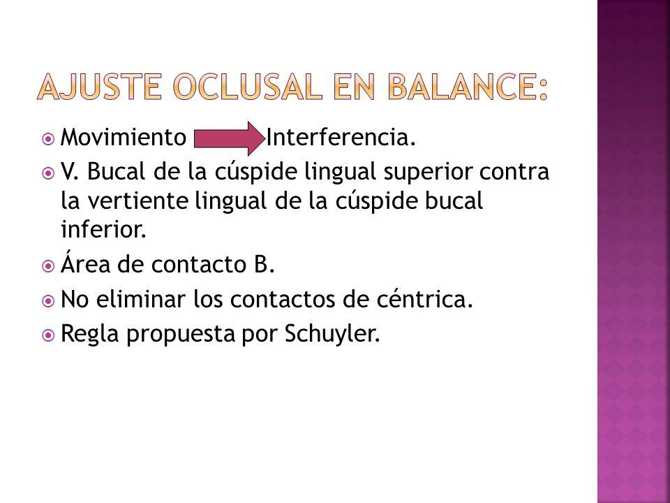 Interferencias: V.Lingual de la cúspide bucal superior contra la v.