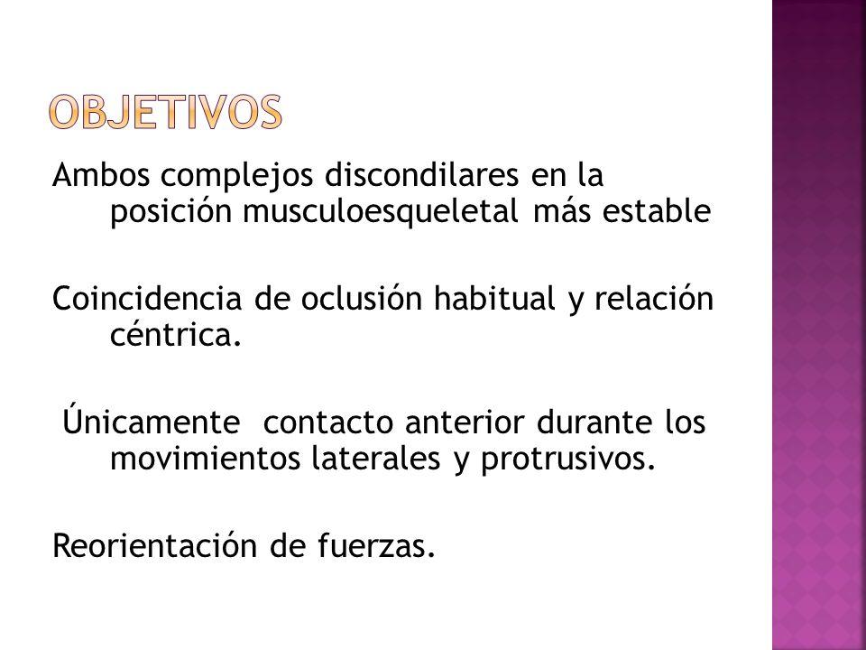 Ambos complejos discondilares en la posición musculoesqueletal más estable Coincidencia de oclusión habitual y relación céntrica. Únicamente contacto