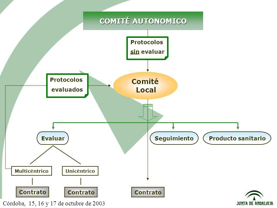 COMITÉ AUTONOMICO Comité Local EvaluarSeguimientoProducto sanitario MulticéntricoUnicéntrico Contrato Protocolos sin evaluar Protocolos evaluados Protocolos evaluados Córdoba, 15, 16 y 17 de octubre de 2003