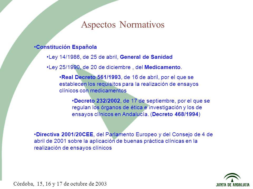Aspectos Normativos Constitución Española Ley 14/1986, de 25 de abril, General de Sanidad Ley 25/1990, de 20 de diciembre, del Medicamento. Real Decre