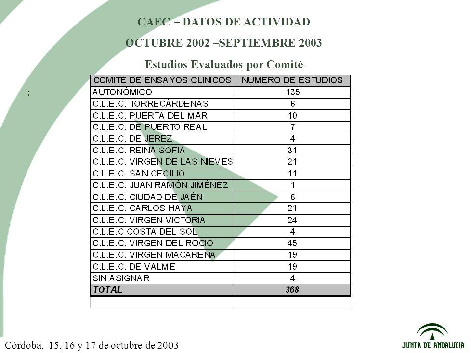 CAEC – DATOS DE ACTIVIDAD OCTUBRE 2002 –SEPTIEMBRE 2003 Estudios Evaluados por Comité : Córdoba, 15, 16 y 17 de octubre de 2003