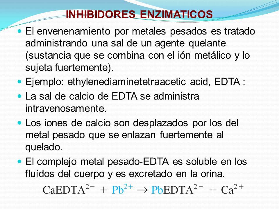 INHIBIDORES ENZIMATICOS El envenenamiento por metales pesados es tratado administrando una sal de un agente quelante (sustancia que se combina con el