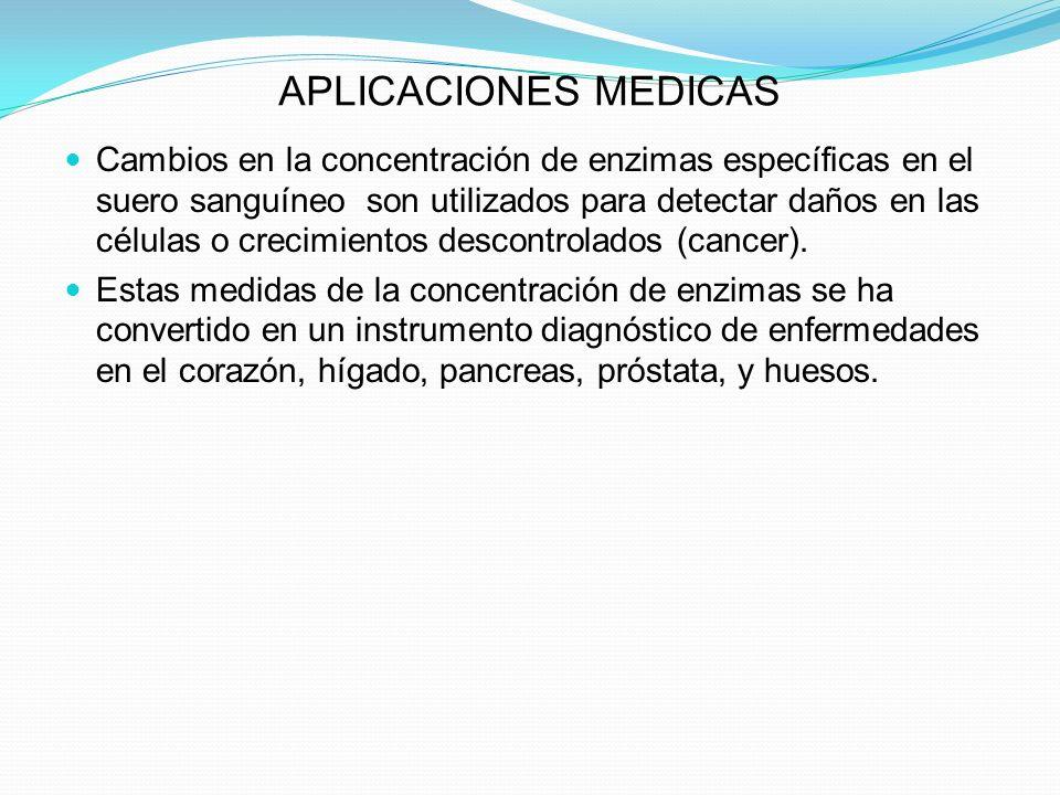 APLICACIONES MEDICAS Cambios en la concentración de enzimas específicas en el suero sanguíneo son utilizados para detectar daños en las células o crec