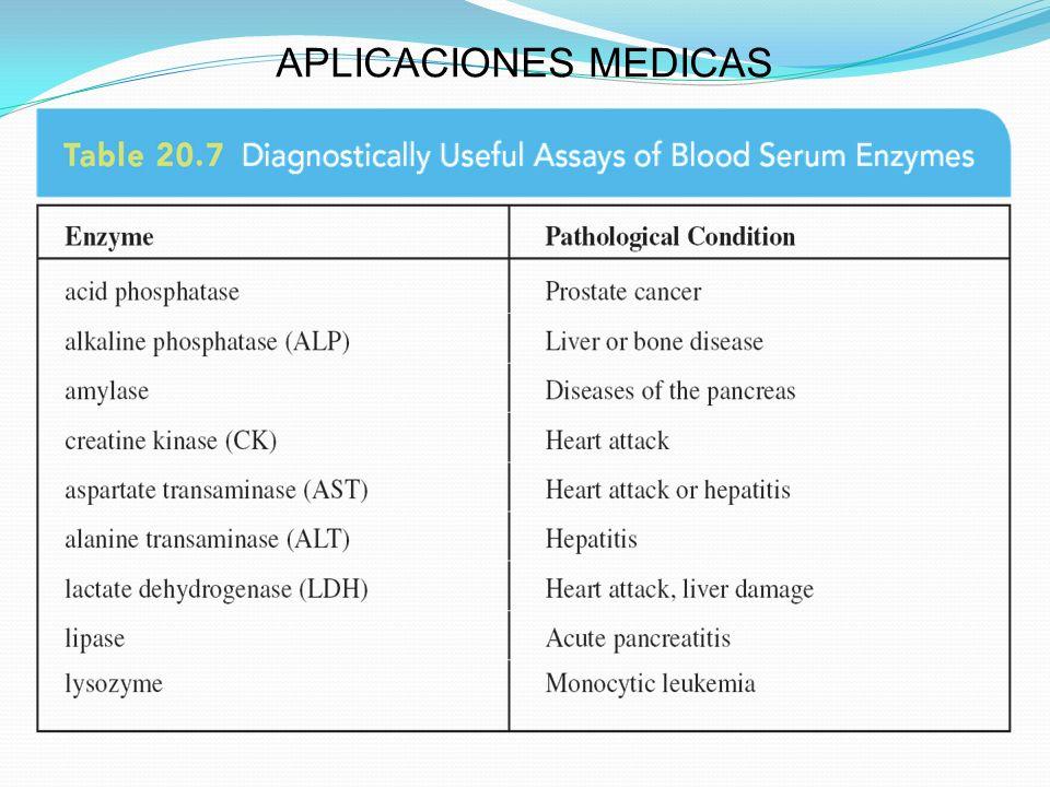 APLICACIONES MEDICAS