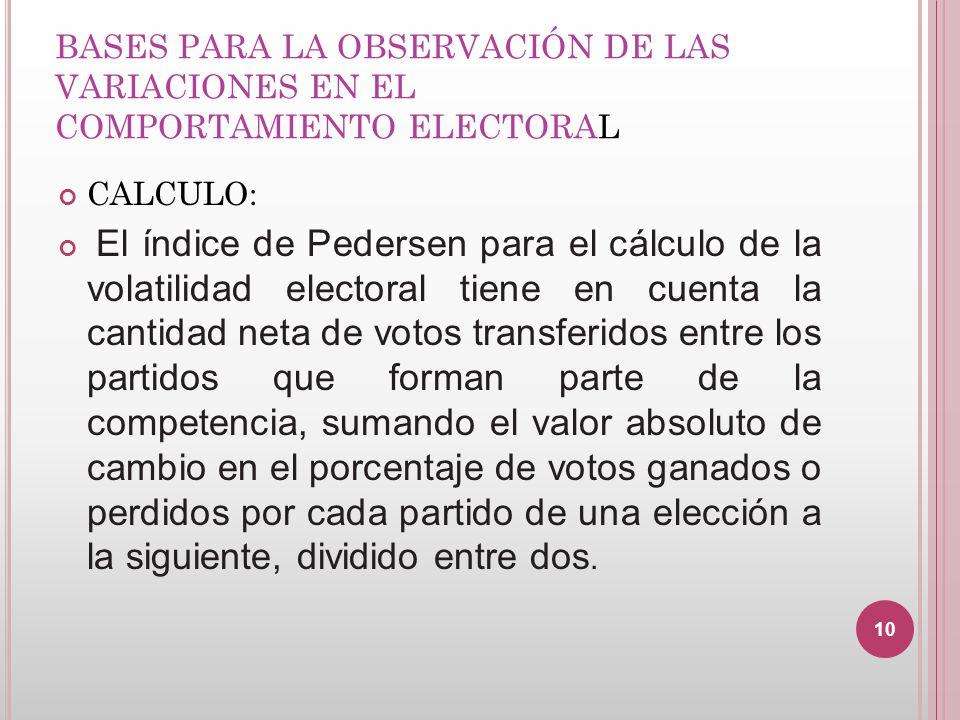 BASES PARA LA OBSERVACIÓN DE LAS VARIACIONES EN EL COMPORTAMIENTO ELECTORAL CALCULO: El índice de Pedersen para el cálculo de la volatilidad electoral